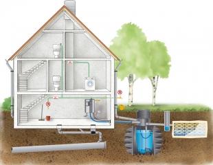 Configuration d'une installation d'un récupérateur d'eau pluviale