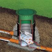 Filtre du système de récupération d'eau pluviale