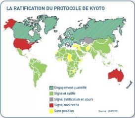 Ratification du protocole de Kyoto