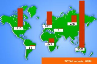 Production de charbon dans le monde