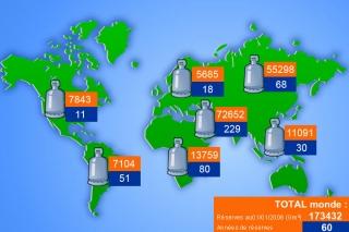 Réserves de gaz dans le monde
